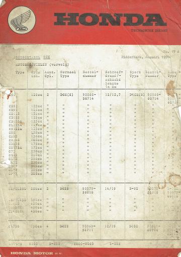 Servicebulletin 17a (1970)