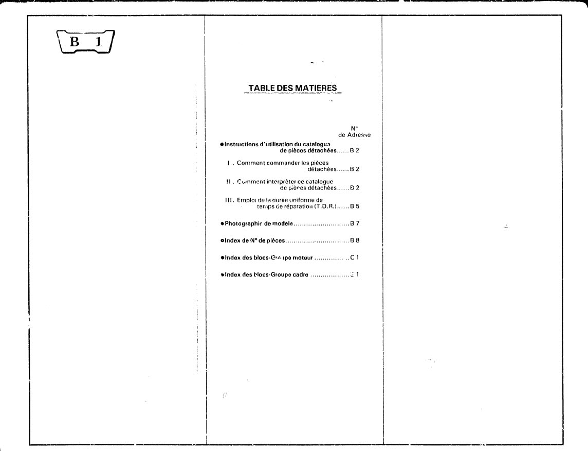 Parts list for Honda XL400SB (1985) (French)