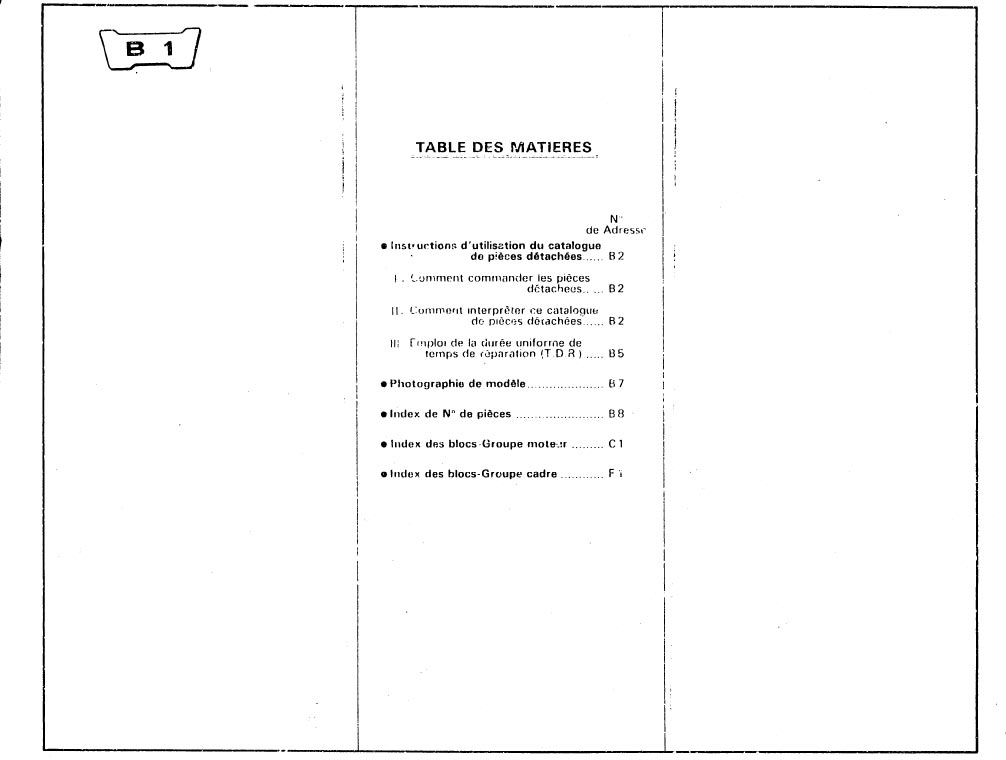 Parts list for Honda XR250Z (1988) (French)