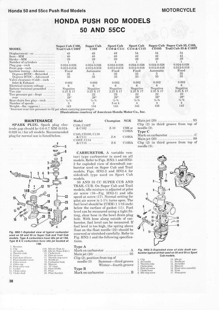 Service manual for Honda C111