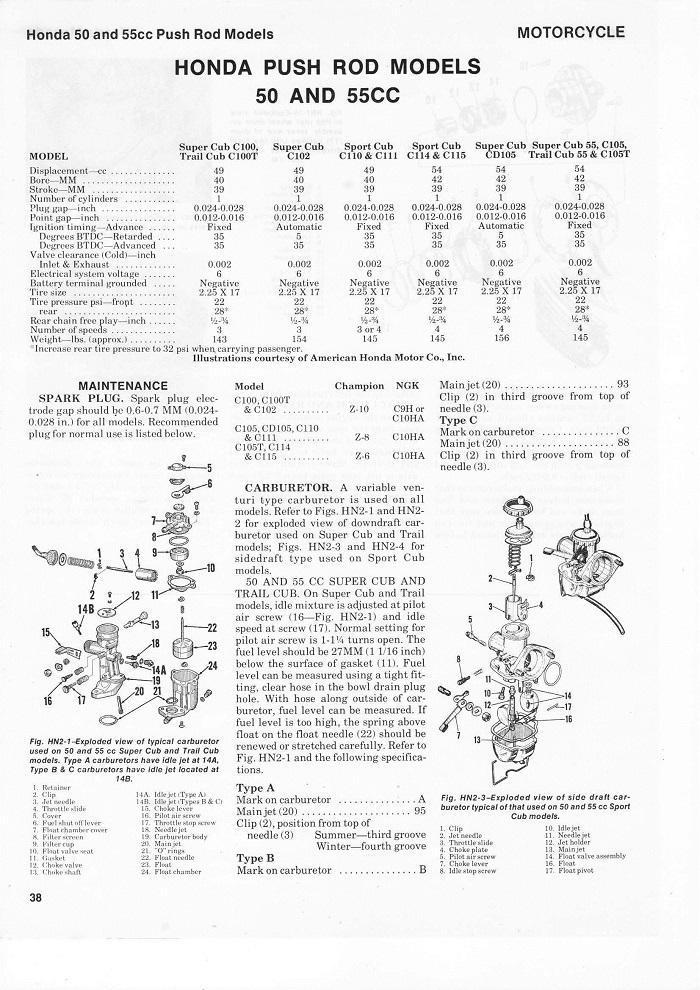 Service manual for Honda C114