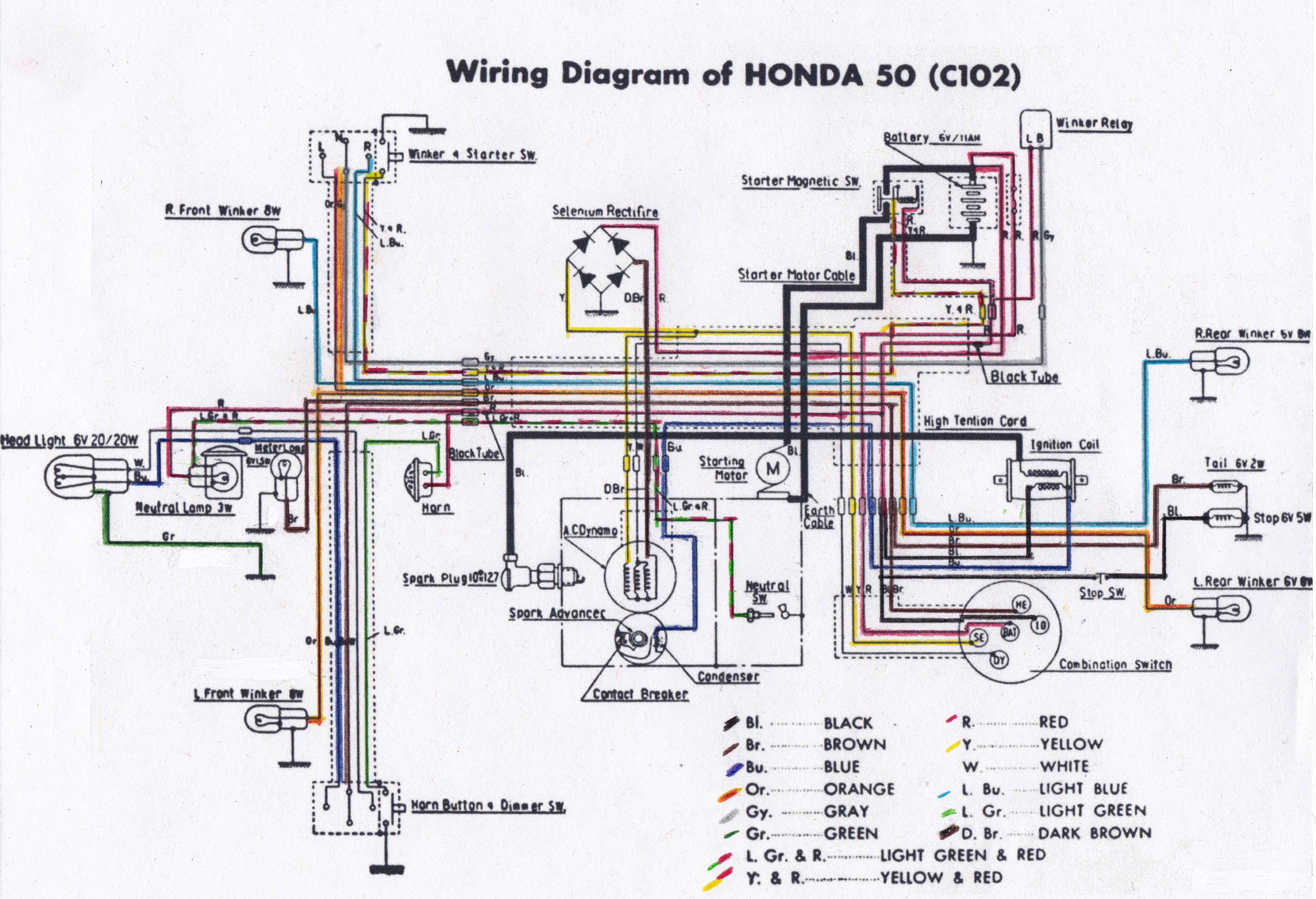 Honda C102 Wiring schematic, Colourized
